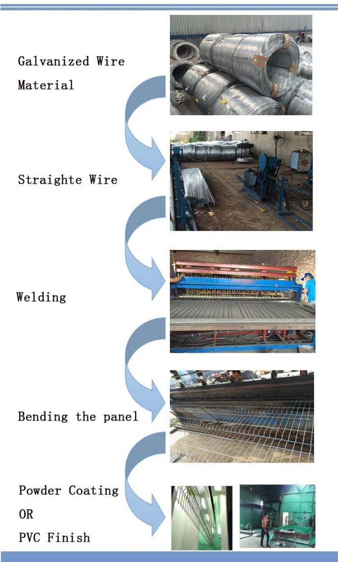 Anping Baochuan Wire Mesh Products Co., Ltd.